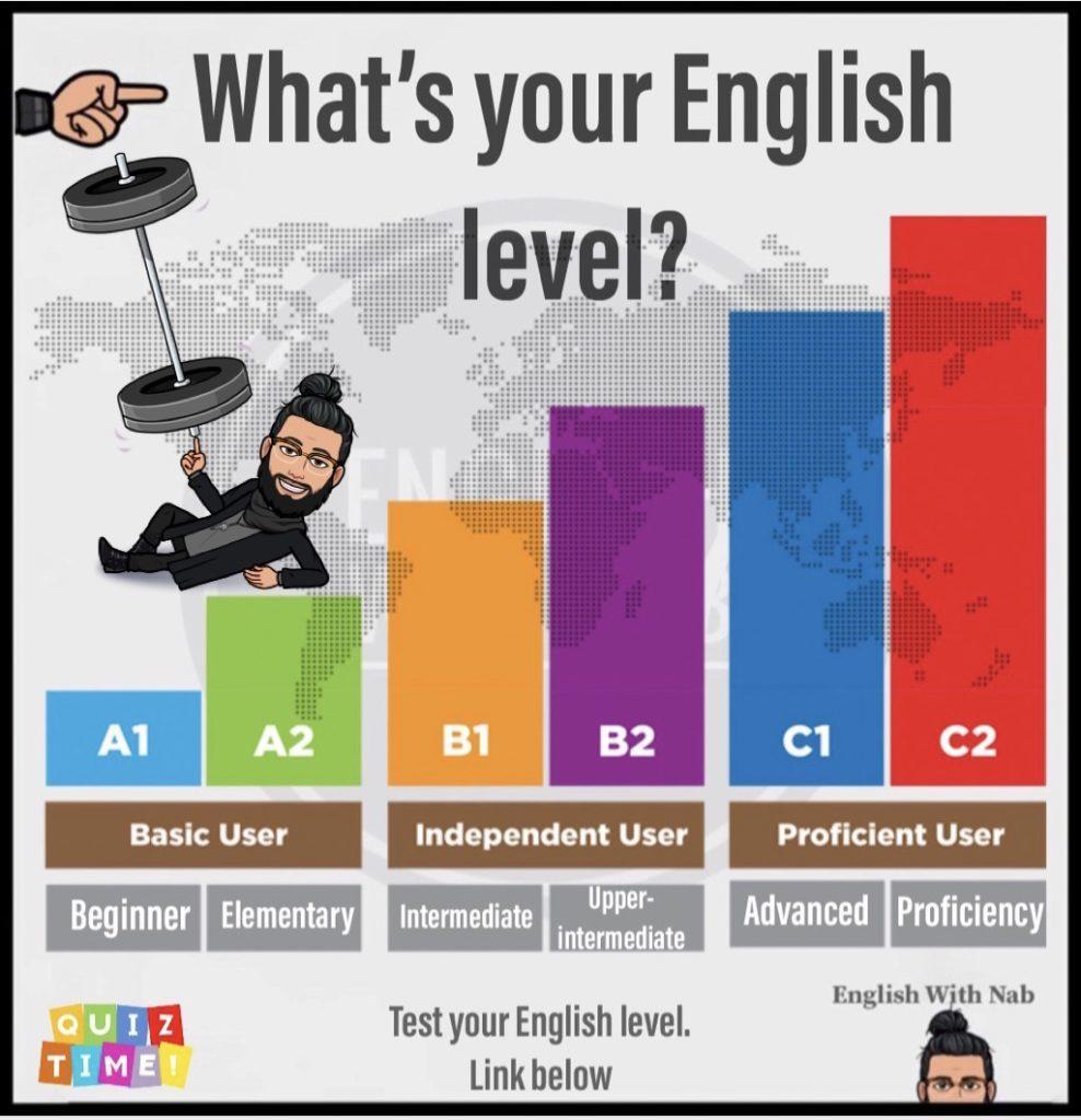 , İngilizce seviye testinin önemi?